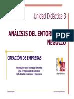 Unidad Didáctica 3 _ Del Modelo al Plan de Negocio2 (2)