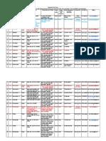 gst dept list.pdf