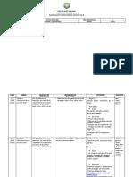 Planificación de Ciencias Naturales (7)