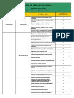 4. Listado de tarea por proceso Seguridad y SO 03.03.2018