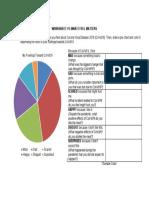 CoVid19-Worksheet-1