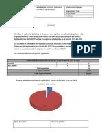 INFORME SOBRE  LISTA DE CHEQUEO SEGÚN DECRETO 1072