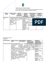Educacion para el Medio Ambiente- UNNATEC (1)