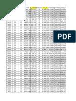 AP-Geo-Tagging-Data