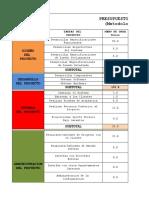 Presupuesto_Proyecto