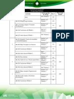 Cronograma_Psicopatología Dinámica_2017-05