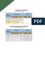 TABLA CONSUMO DE COMBUSTIBLE Y LUBRICANTE (1)