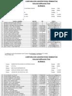 1_AD0201_PR-1-0007_2020_1_ReportesCalificacionesHechas (1).xls