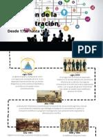 Evolución de la Administración 1750 -1970