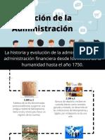 Evolución de la Administración inicio- 1750