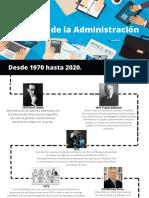 Evolucion de la administracion 1970 - 2020