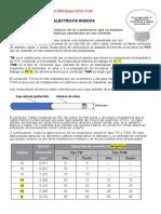H.I. 19-ElecciónConductores eléctricos. Prof. Irene Leon Ramos