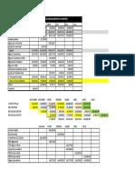 presupuesto de caja-aula