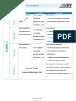 Esquema de Contenidos-Matematica1-2018