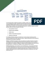 Carta de Estructura que es