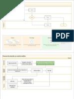 documentacion proceso consulta medica