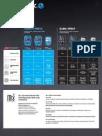 Compex devices_ES.pdf