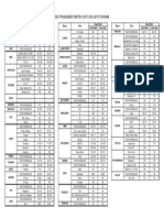 CUPLU ROTI.pdf