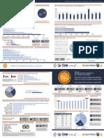 PFTCCSD-OT-Boletín-Anual-SITT-y-Encuesta-Visitantes-CC-2016