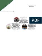 Nuñez Leidy - Sistemas Políticos Contemporáneos Totalitarismo y Absolutismo.