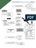 3Módulo 1 - Monarquía.pdf