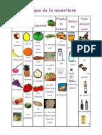 Lexique de la nourriture