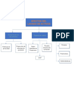 ACTIVIDA 3 MAPA conceptual.docx