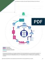 Sistema Nacional de Planificación de Venezuela _ Observatorio Regional de Planificación para el Desarrollo PUNTO 1