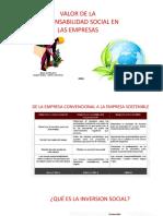 Valor de la RSE en las Empresas-2.pptx