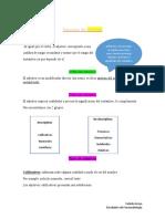 Resumen del adjetivo.docx
