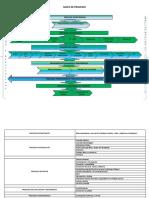3221_mapa-de-procesos-pdf.pdf