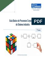 Processo CNI - Contas a Pagar
