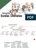 REVISÃO LITERATURA_1º ano