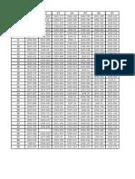 Fase 3_Ejercicio Grafico X-S