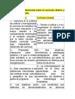 204082518-Analizar-las-diferencias-entre-el-curriculo-abierto-y-curriculo-cerrado.doc