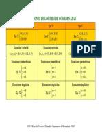 Ecuaciones_de_los_ejes_de_coordenadas.pdf