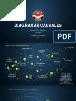 Diagrama Causal Andres Quintero