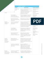 Construye MT 3 Prim Programaciones (1).pdf