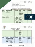 LENGUA Y LITERATURA.POA 2018-2019