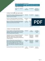 free_pjt_list(1).pdf