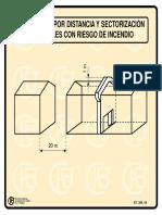 distancia de separacion entre edificios pml