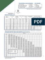 ASME_B18_8_4M_1994_Type_B_Pin_Materials