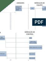 MODELO FISICO CORREGIDO.pdf