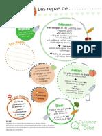 fiche-memo-repas-type-bebe-9-10-11-12mois.pdf