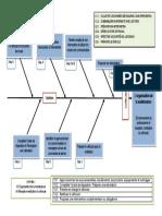 Ci1_L_organisation_de_la_maintenance.pdf