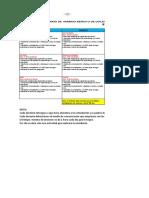 Horario Remoto Docentes IE Educandas (1)