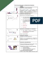 AT5_Guion_Instrumentos de evaluación_CETPRO