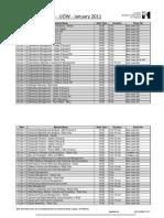 Exam Timetable January 2011 Location