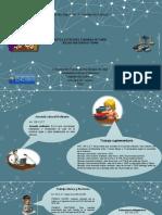Cartilla Digital 3. Legislación Laboral.ppt