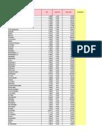 plan vacunal marzo 2020 administradores